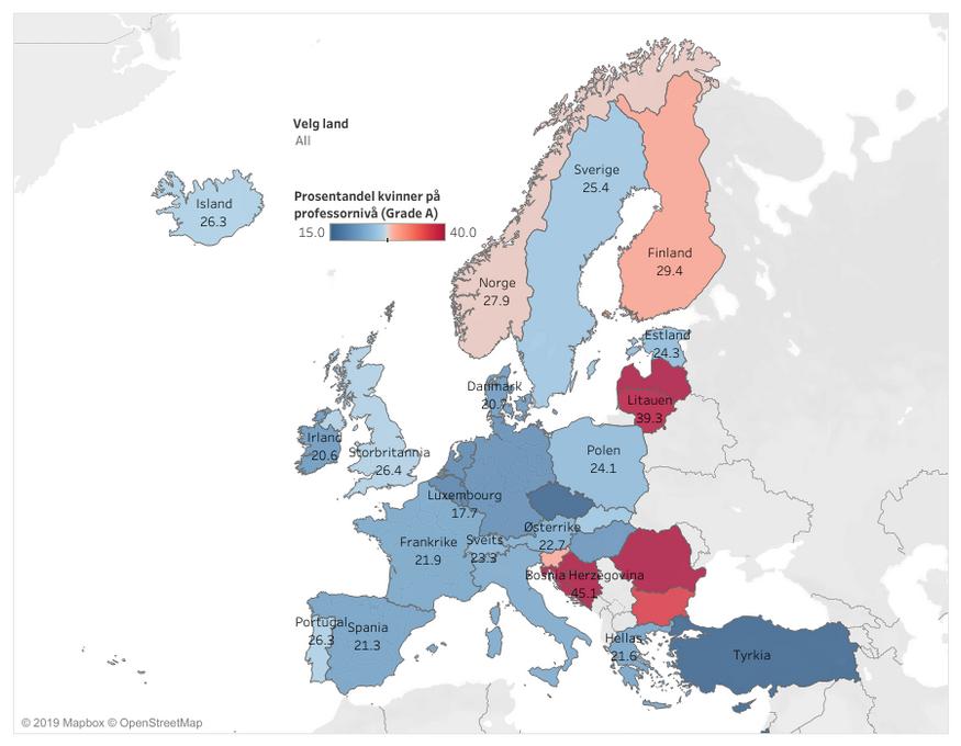 Tall fra 2016 viser at Norge ligger midt på treet vedrørende andelen kvinnelige professorer sammenlignet med resten av Europa. Kilde: NIFU