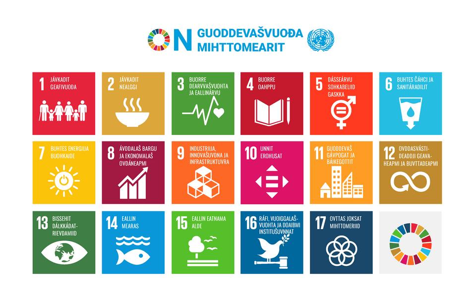 FNs bærekraftsmål på nordsamisk